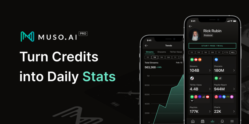 Have Credits? View Your Stream Counts with Muso.AI – How It Works